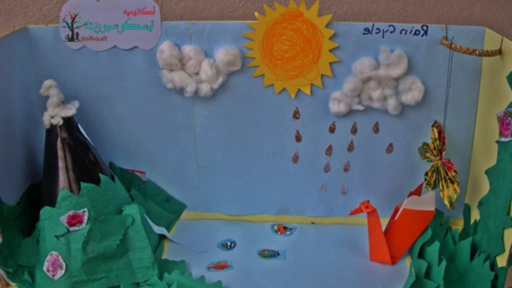 وسائل تعليمية لعمل مراحل دورة الماء الطبيعية